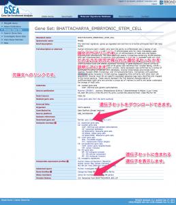 遺伝子セットの検索結果の詳細。遺伝子セットをダウンロードできる。