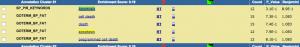 16hr の比較におけるアポトーシスのアノテーションクラスター。