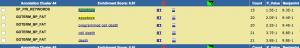 40hr の比較におけるアポトーシスのアノテーションクラスター。